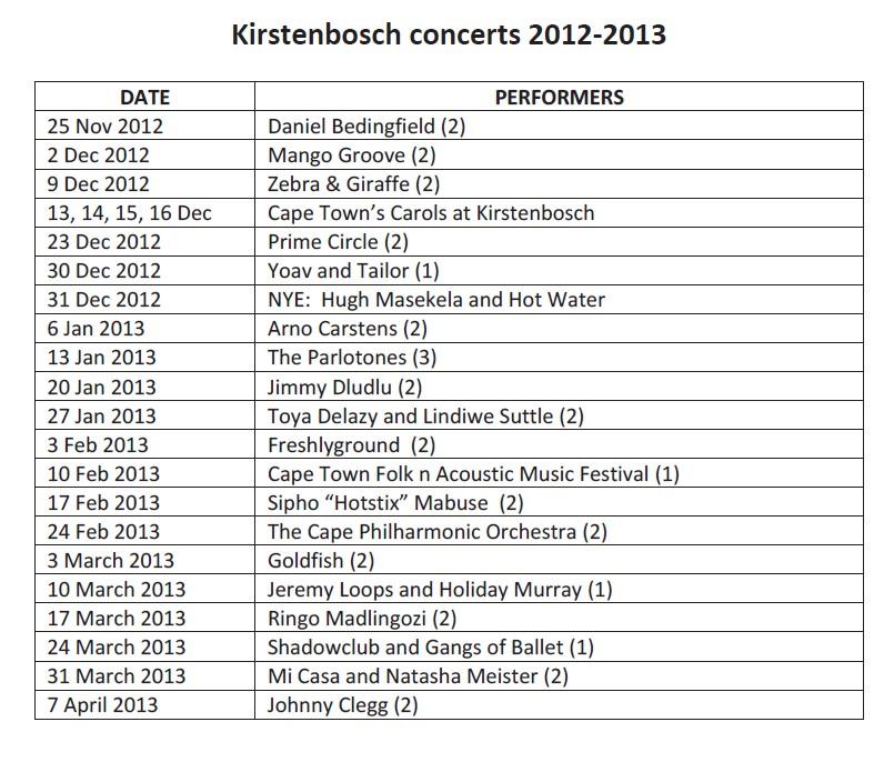 Concert line-up 2012-2013